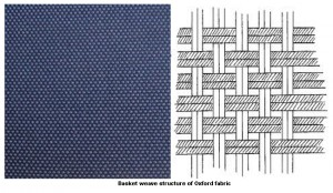 Oxford basket weave